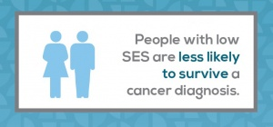 Educate-Cancer- Graphic 7