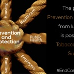 PSA Lung Cancer Awareness-Prevention and Protection
